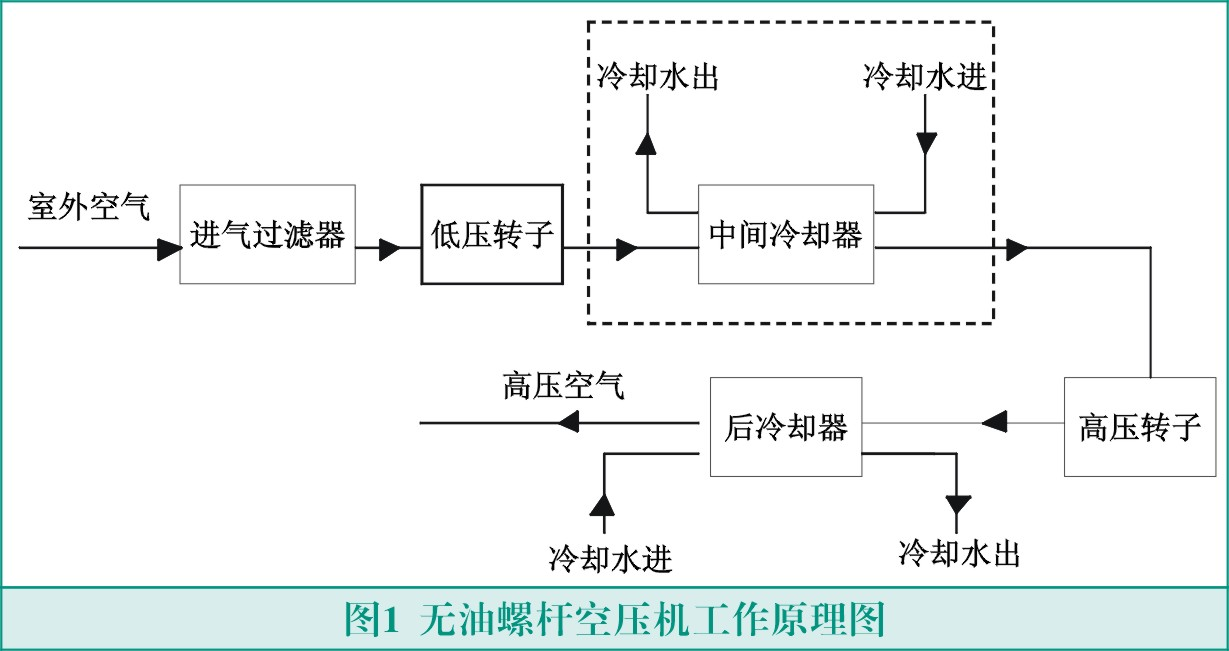 电路 电路图 电子 户型 户型图 平面图 设计 素材 原理图 1229_651